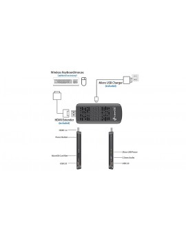 Authentic MeeGoPad T05 Quad-Core Mini PC (32GB/US)